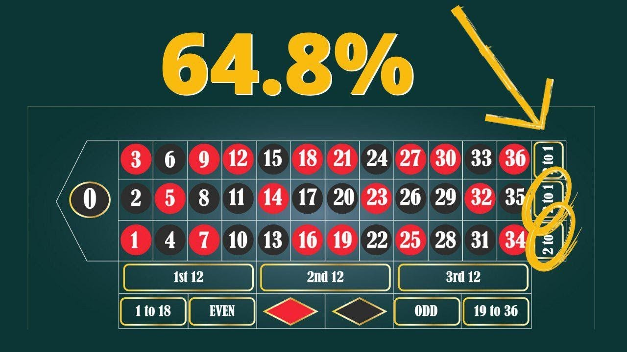 Roulette strategy that 28986