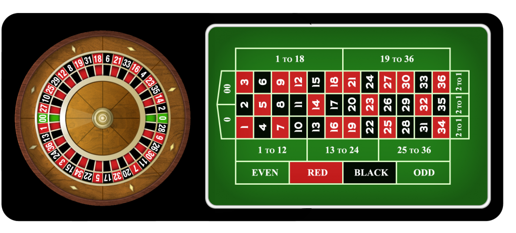 Table games roulette Rules 41827